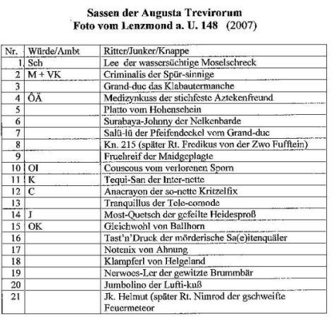 namen-der-sassen-au-1481