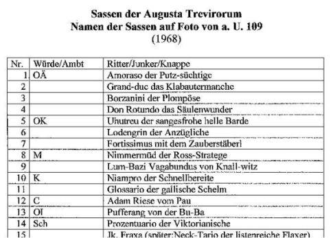 namen-der-sassen-au-1091