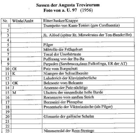 namen-der-sassen-au-971